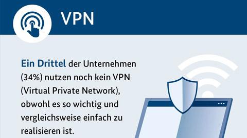 VPN Client installieren